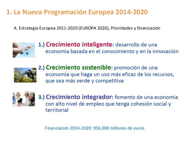 presentacin-informativa-del-nuevo-periodo-leader-20142020-6-638